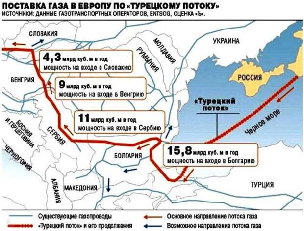 Россия и Венгрия заключили контракт о поставке газа на 15 лет в обход Украины