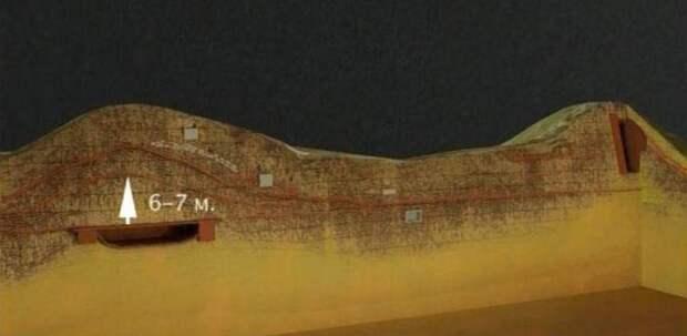 Пирамиды Гипербореи