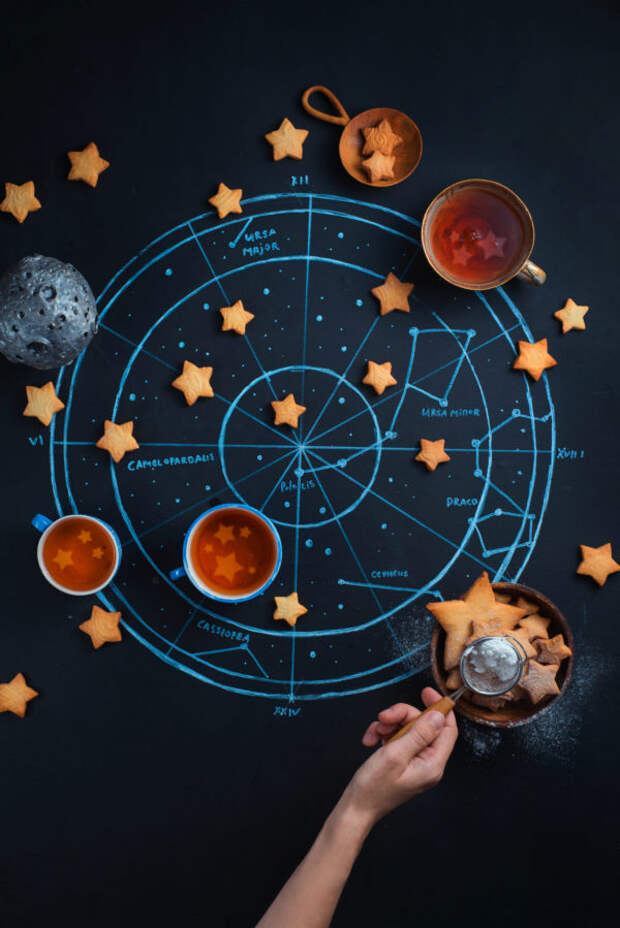 Гороскоп на 24 июля для каждого знака зодиака...