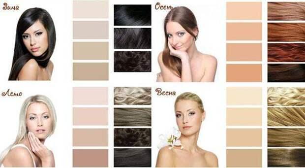 Как правильно подобрать цвет одежды по цветотипу: советы