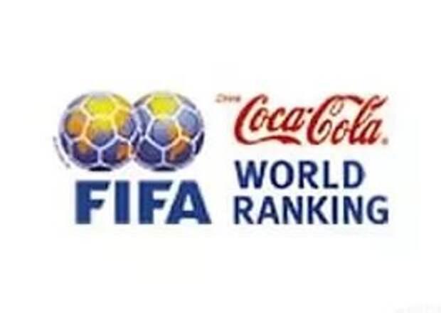 Команда Черчесова опустится на 39-е место в рейтинге ФИФА. Про матч с Сербией не говорим, но напомним: не проводи сборная «товарняки» - была бы 2-я корзина «посева» на ЧМ-2022