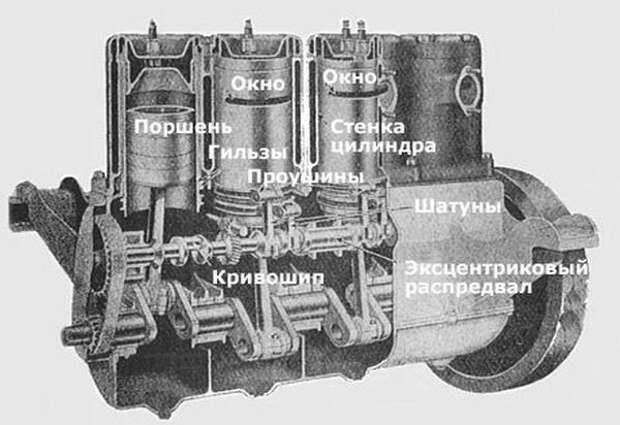 Образец мотора с газораспределительным механизмом типа «Тихий Найт» или «Бесшумный механизм Найта» (Silent Knight), 1919 год. авто, автомобили, двигатель