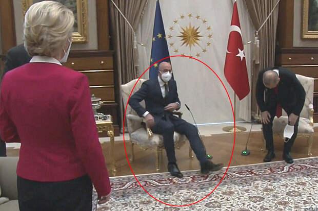 EU-Ankara