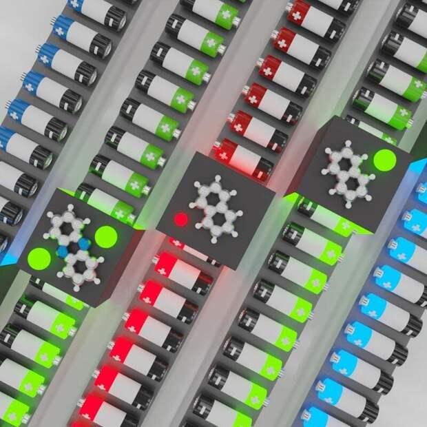 Простой и масштабируемый метод для увеличения емкости следующего поколения катодных материалов металл-ионных аккумуляторов