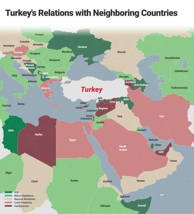 """""""Северное направление"""" турецкой политики"""