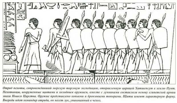 Гвардии поручик об армии Древнего Египта. Части 6-8