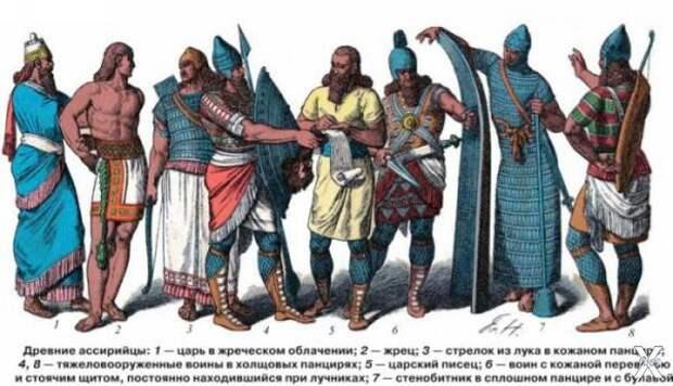 Ассирийский народ