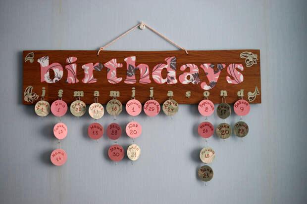 Календарь семейных Дней Рождения
