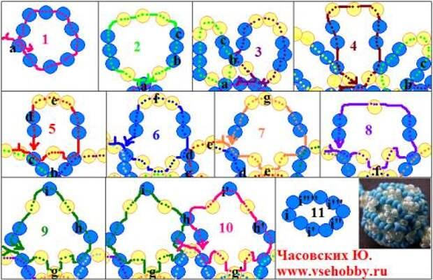 Фуреллен шарик бусина пошаговая схема плетения