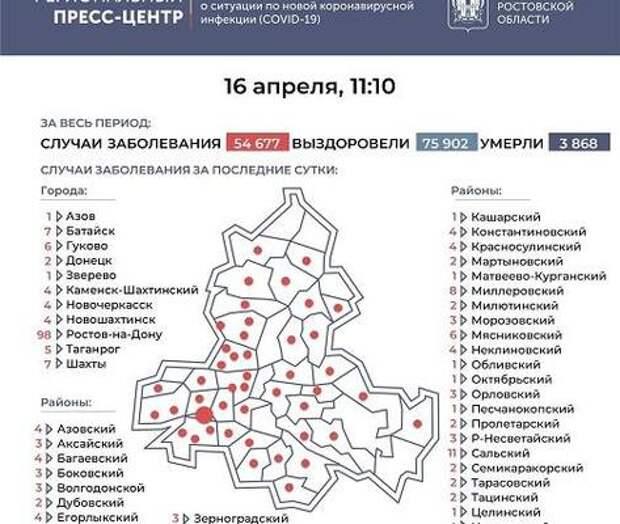 Свежая статистика по ковиду: максимальный прирост зараженных - в Ростове, Сальском и Миллеровском районах