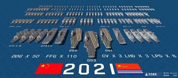 В Китае показали состав своего флота к концу 2021 года