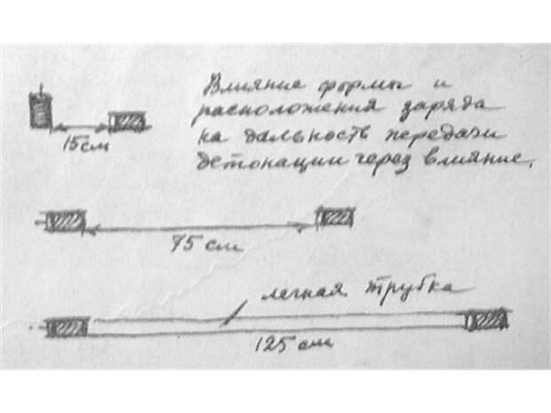 Супер-оружие российского ученого Филиппова