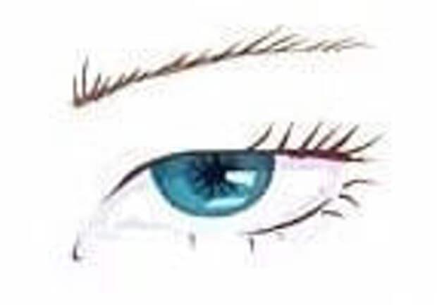 Как определить характер по форме глаз