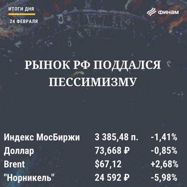 Итоги среды, 24 февраля: Рынок РФ подвергся пессимистическим настроениям