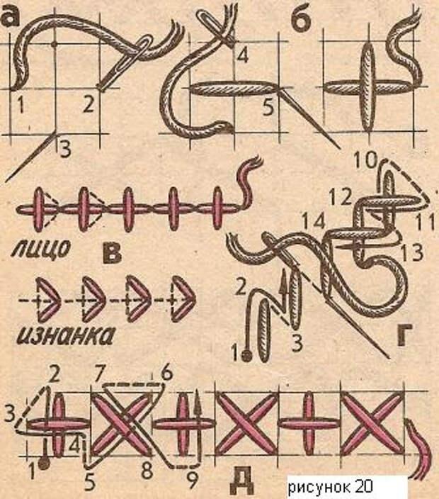 Вышивка. Вышивание крестом и полукрестом. Урок №3
