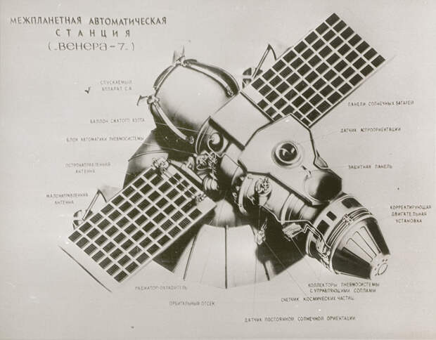 Рассекречены документы о первой мягкой посадке межпланетной станции на Венеру