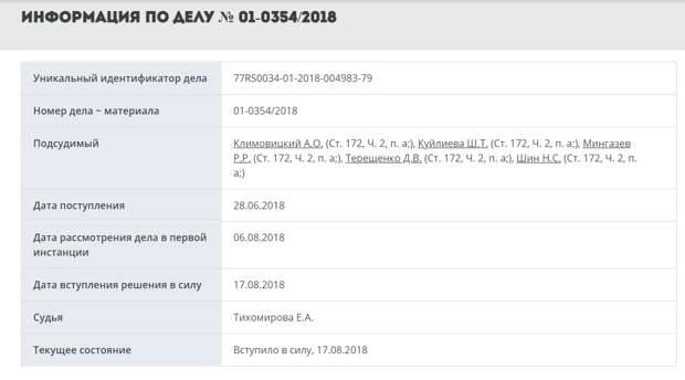 mos-gorsud.ru