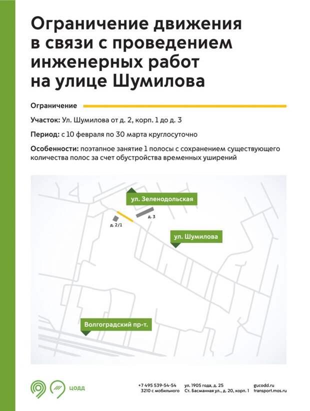 Инфографика ЦОДД