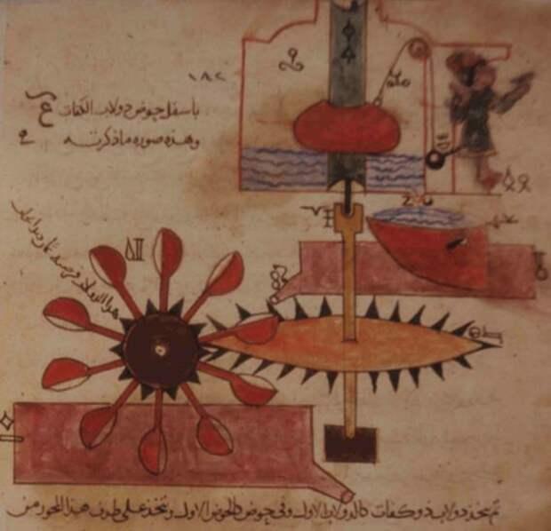 Сверхъестественные механизмы Средневековья