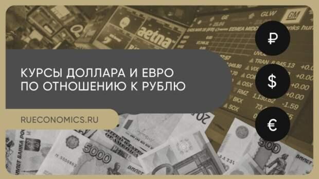 Доллар укрепился на открытии торгов Мосбиржи 18 мая