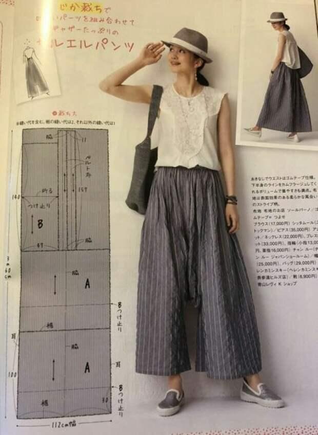 Юбка-брюки безотходная простая выкройка