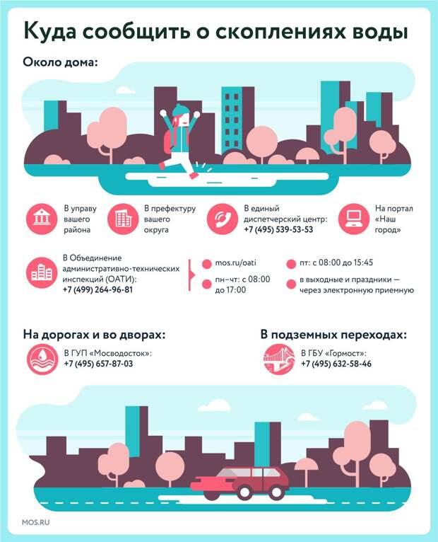 Более 300 бригад Мосводостока круглосуточно дежурят на улицах города