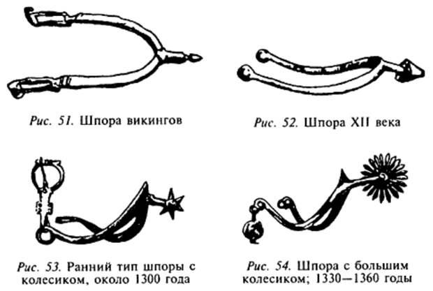 Трансформация внешнего облика шпор 10-14 веков. /Фото: wikireading.ru