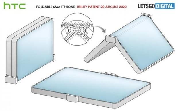 Складной телефон HTC с экраном наружу