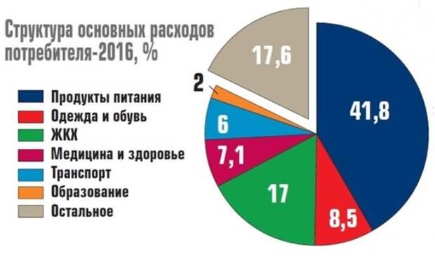 Как либерасты-«иксперты» обманывают русских (великороссов, малороссов и белорусов).