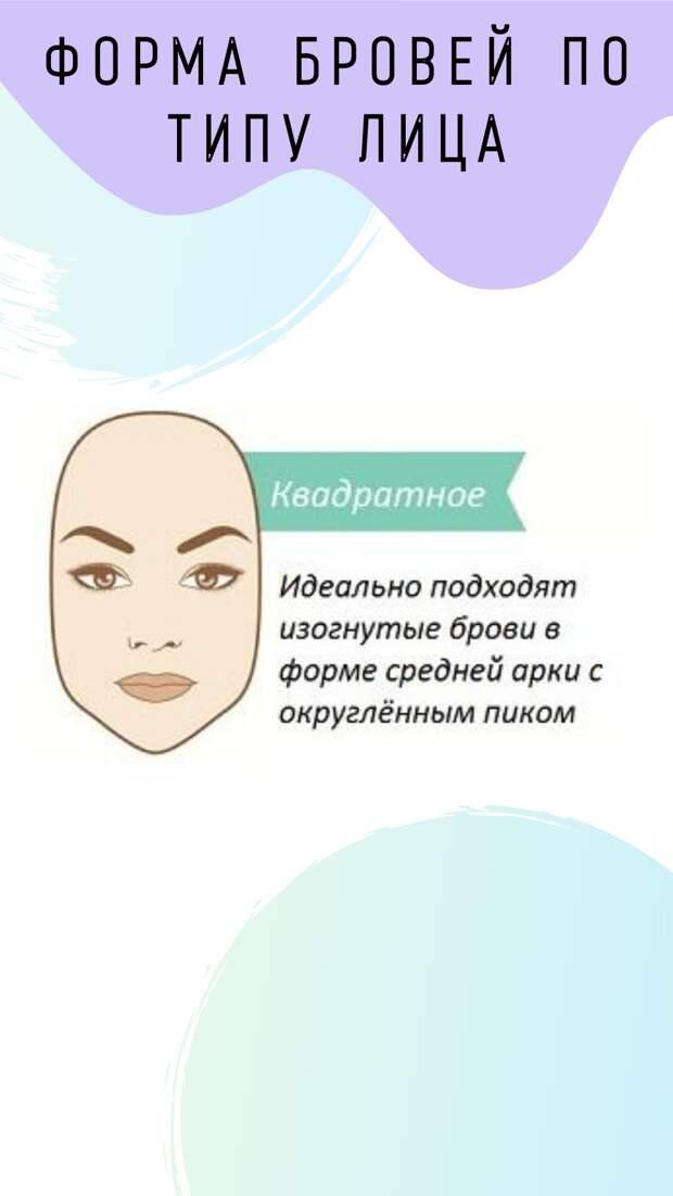 Правильная форма бровей по типу лица
