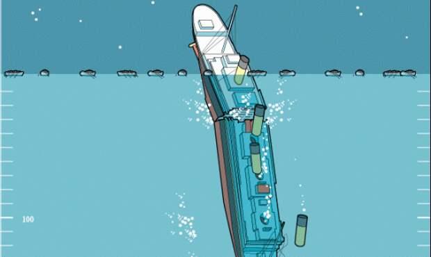 Пока люди паниковали, главный пекарь Титаника выпивал ликёр, который и спас его в ледяной воде