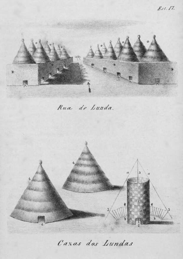 Дома лунда, 1854