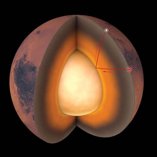 Создана первая подробная карта внутреннего строения Марса