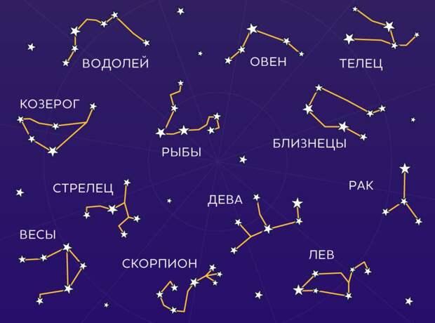 Астролог Тамара Глоба перечислила пять знаков зодиака, которым повезет в июне