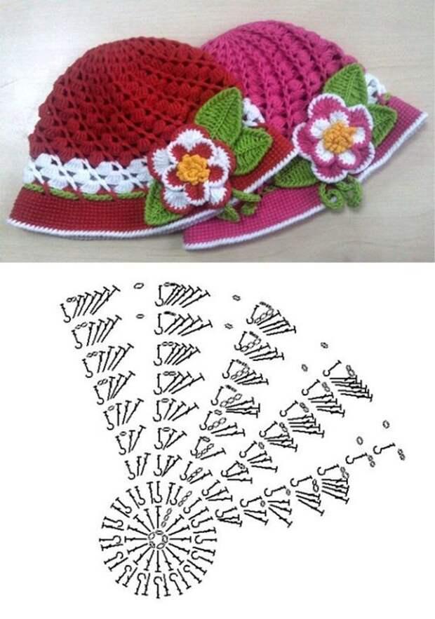 Пока зима и есть время для вязания, можно связать летние шляпки для своих маленьких принцесс.
