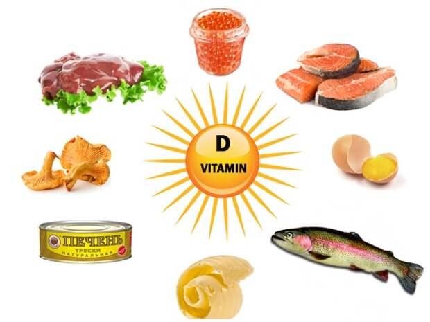 8 скрытых причин недостатка витамина D
