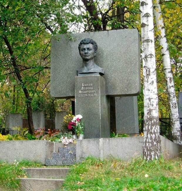 Леонид Быков. 11 апреля 1979 года его не стало... Леонид быков, СССР, история, факты