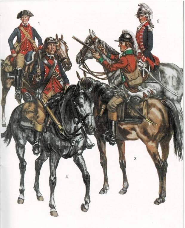 «Партизанские драгуны» Войны за независимость в США