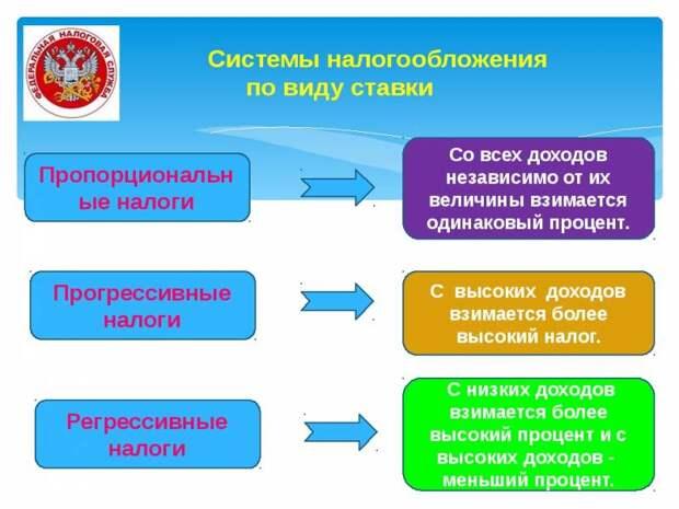 Налоги в России: не обнулять, а повышать