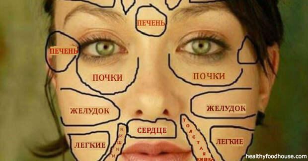 Китайская «карта лица» покажет, есть ли у вас проблемы со здоровьем