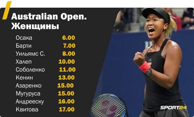 Australian Open 2021: от русских теннисистов всерьез ждут трофея. Осталось лишь решить проблему Джоковича