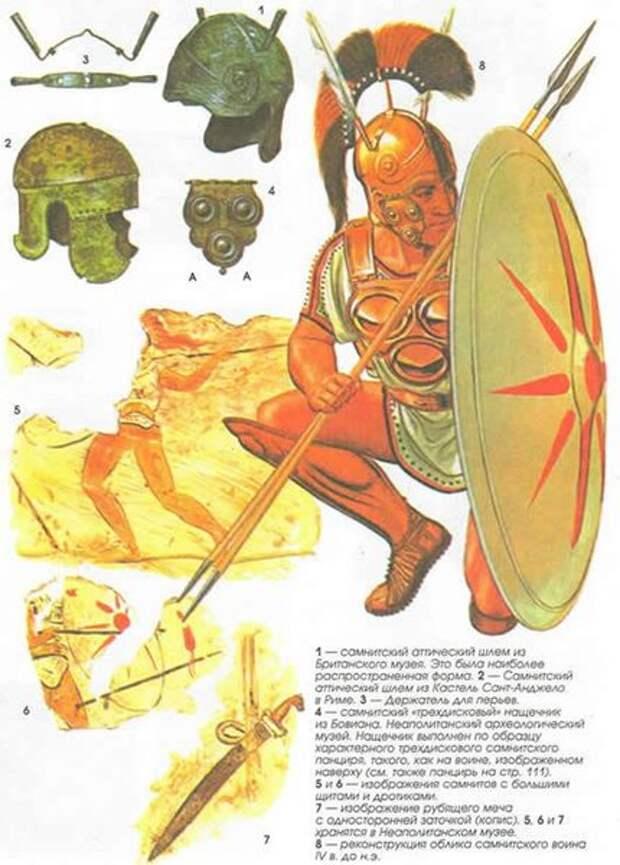 Существовали ли на самом деле шлема с крылышками?