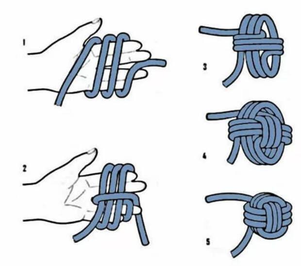 Узелок завяжется: интересные идеи из обычной веревки