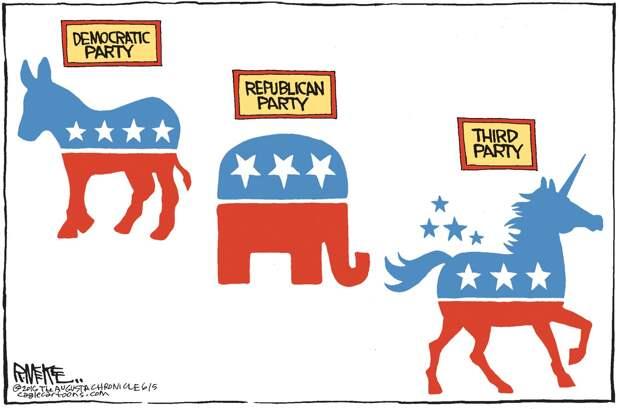 Третья партия в США, магическое мышление и популярность Телеграма