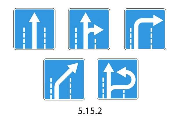 По каким полосам можно ехать в городе и вне его, и в какие поворачивать и разворачиваться