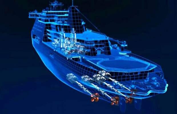 О необходимости строительства ледоколов «Лидер» и российских перспективах в Арктике