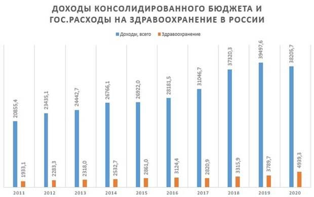 Вот это номер:  антипрививочников больше всего именно среди сторонников Коммунистической партии