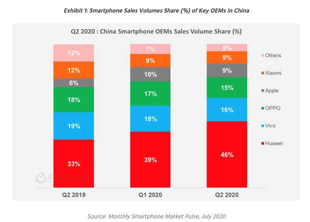 Диванная аналитика №240. Что будет с Honor после продажи, стратегия Huawei