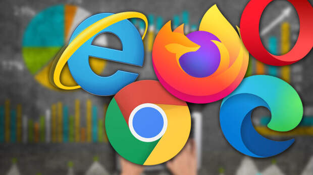 Нужен браузер для Windows? В 2020 выбора нет