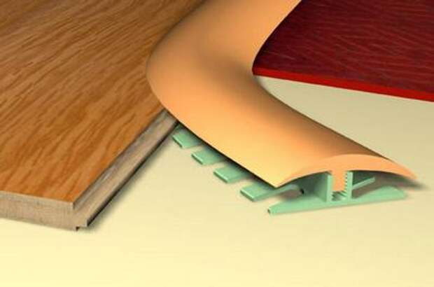 гибкий порожек для криволинейных стыков